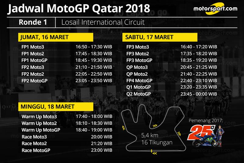 Jadwal MotoGP Qatar 2018