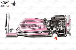 Détails de l'aileron avant de la Force India VJM11