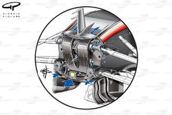 McLaren MP4/30 S duct