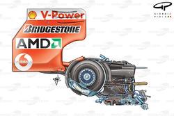 Ferrari F2005 gearbox