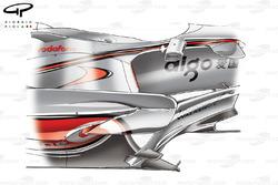 McLaren MP4-22 2007 sidepod strakes