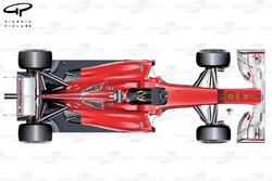 Ferrari F2012 'Coanda' effect exhaust design