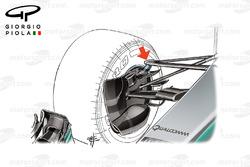 نظام االتعليق الامامي الخاص بسيارة مرسيدس دبليو08