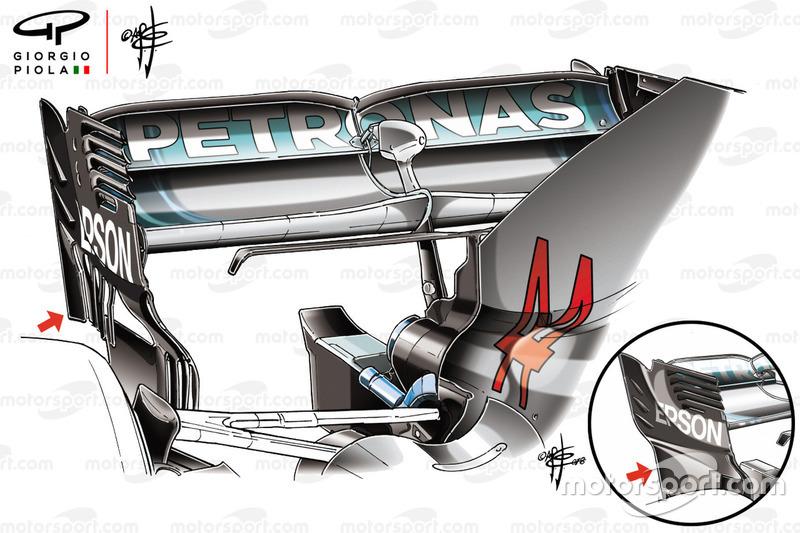 Comparaison des dérives d'aileron arrière de la Mercedes W09