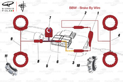 Brake by wire system