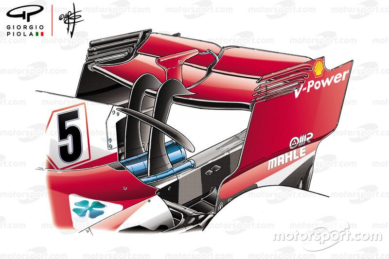 Ferrari SF71H, hátsó szárny