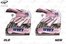 Force India VJM10 comparación de ala delantera, antiguo vs nuevo