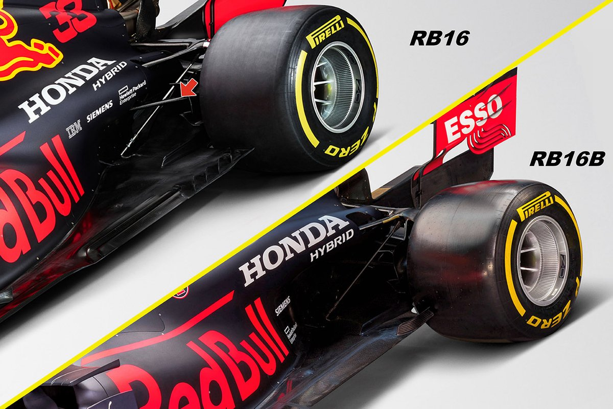 Red Bull Racing RB16 and RB16B rear suspension comparison