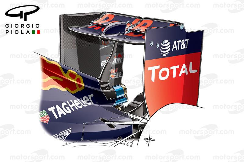 Red Bull RB12, ala posteriore, GP d'Italia