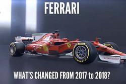 Ferrari SF70H y SF71H comparación vídeo