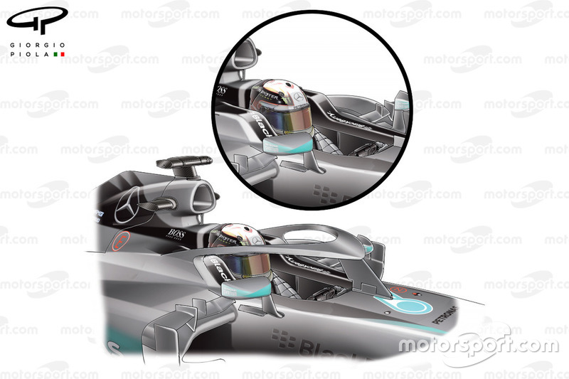 Mercedes F1 W06 Hybrid Safety Proposal