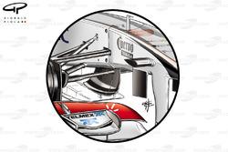Sauber C30 T-tray fins