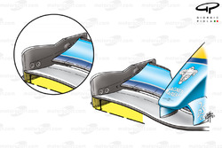 Renault R23 front wing