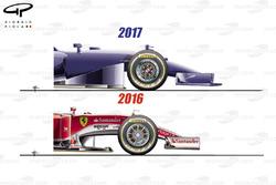 Ferrari SF16-H front end comparison with 2017 regulations