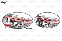 Ferrari SF70H rear wing comparison, Canadian GP