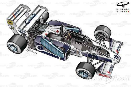 Формула 1 1984