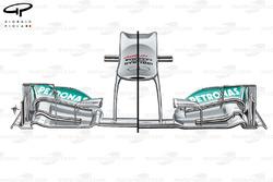 Mercedes W03 cascade-less front wing comparison