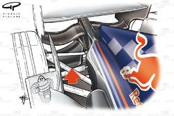 Red Bull RB1 2005 rear suspension