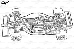 Vue d'ensemble de la Ferrari F1-90B (641/2)