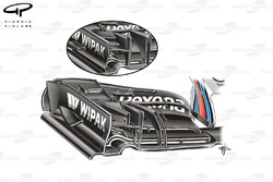 Williams FW38 front wing (old specification inset)
