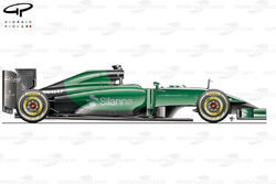 Caterham CT05 side view