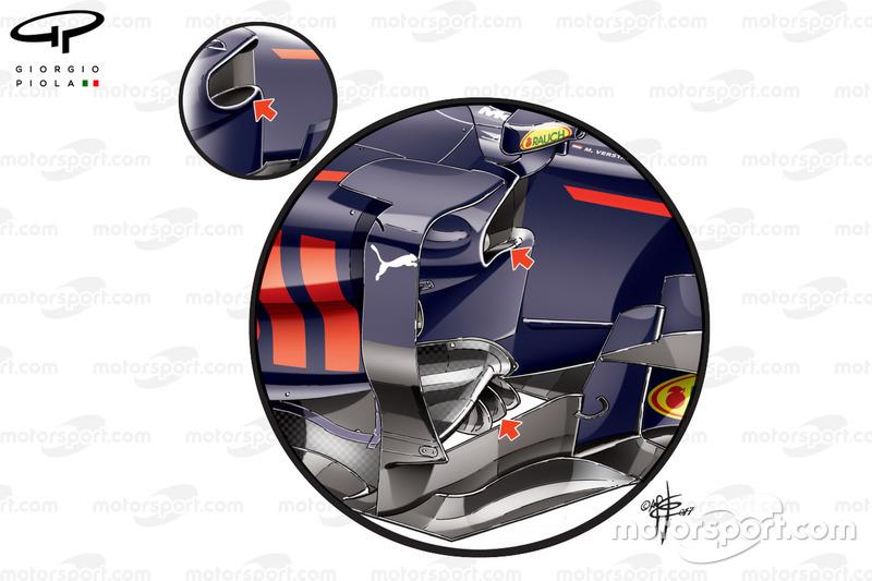 Comparaison des entrées d'air des pontons de la Red Bull RB13