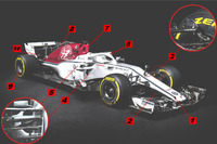 Sauber C37 technical analysis