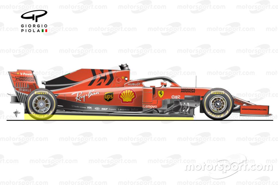El rake de la Ferrari SF1000.