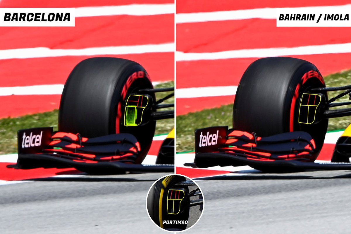 Comparación de los conductos delanteros del Red Bull RB16B