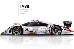 1998 Porsche 911 GT1-98