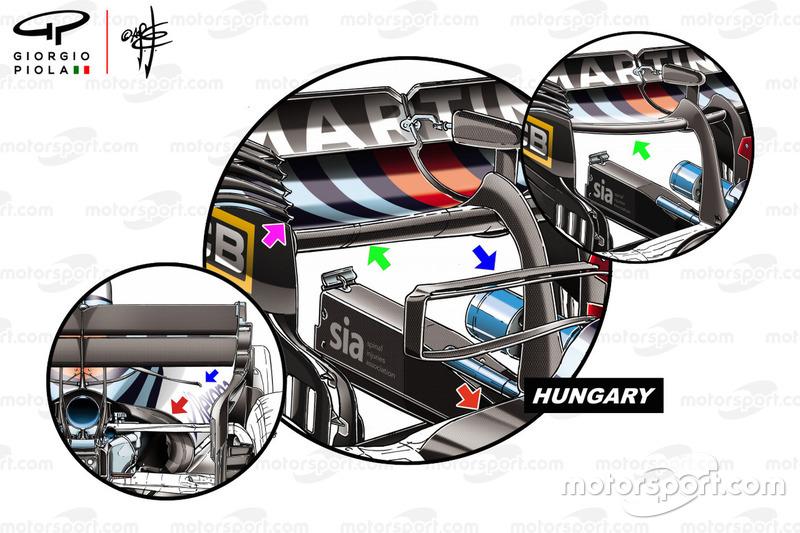 Aileron arrière, T-wing et ouïe de refroidissement de la Williams FW41, GP de Hongrie