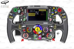Кермо Ferrari SF70H