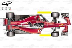 Ferrari SF70H and SF16-H top view comparison