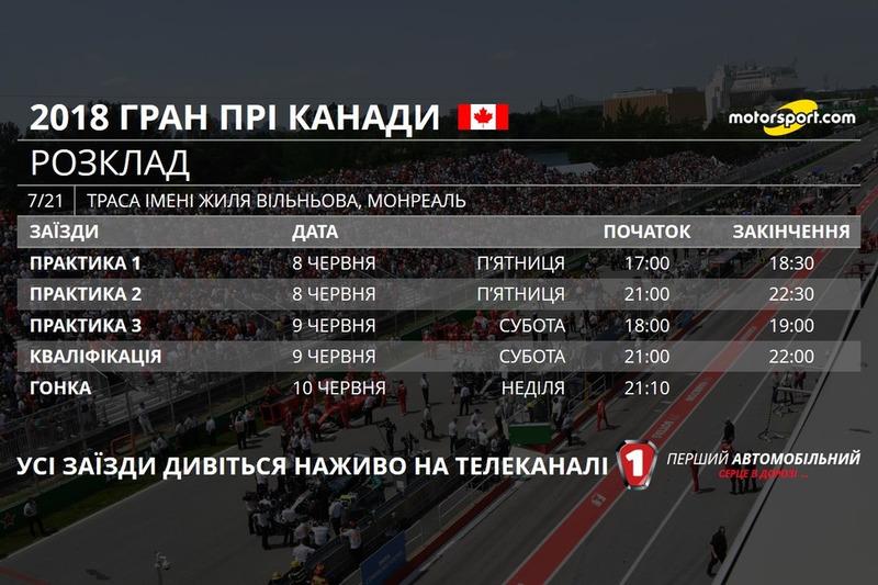 Розклад Гран Прі Канади 2018 року
