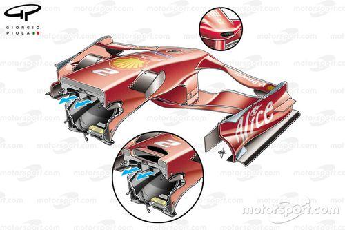 فورمولا 1 2008