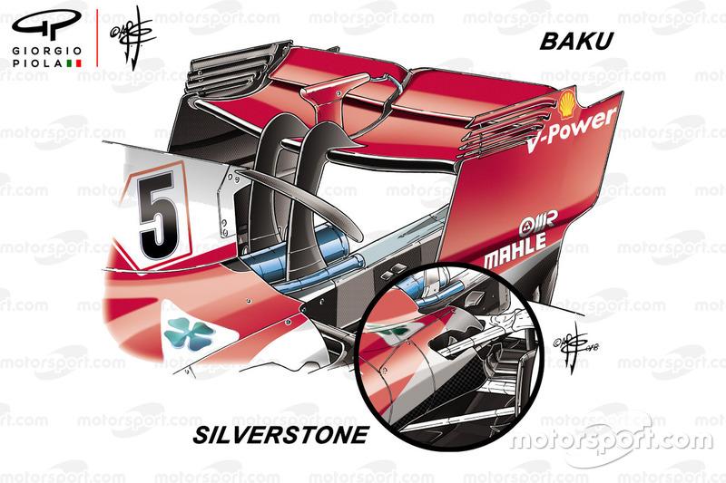 Comparación del alerón trasero del Ferrari SF71H