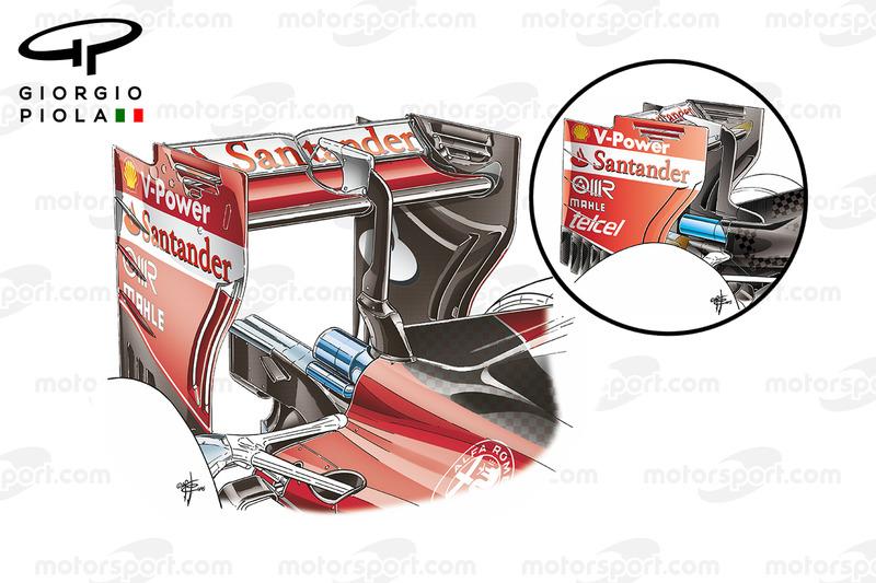 Heckflügelvergleich, Ferrari SF16H Baku und Ferrari SF15T Monza
