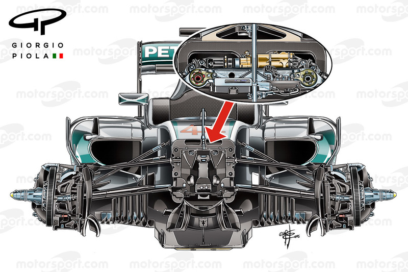 Mercedes W07 front suspensions