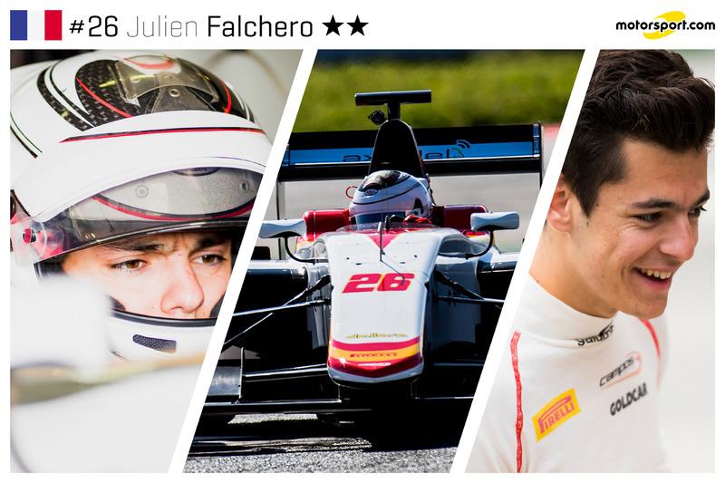 Julien Falchero - 20 ans