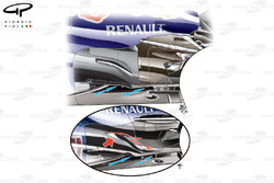 Red Bull RB8 exhaust solution change (older specification inset)
