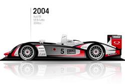 2004 Audi R8