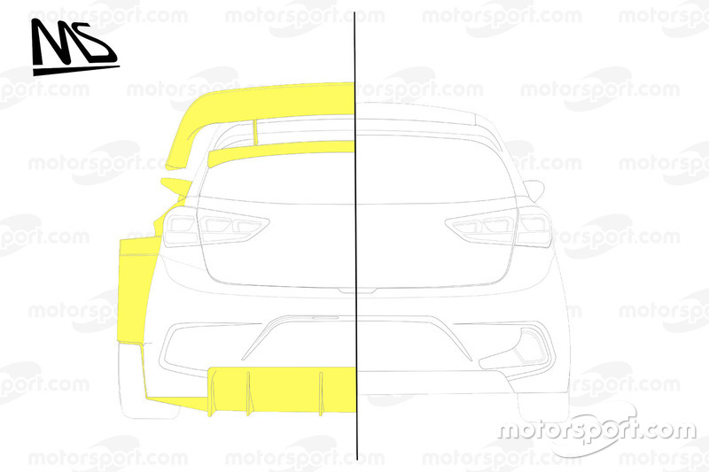 Hyundai comparison