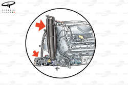 Renault RS27 engine (arrows pointing to vertical oil tank and KERS unit)