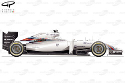 Williams FW36 side view (larger cooling out & shark fin)