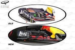 Red Bull RB13 ala delantera comparación viejo vs nuevos, GP británico