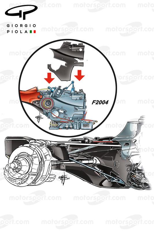 Versnellingsbakken Ferrari F2004 en Mercedes W04