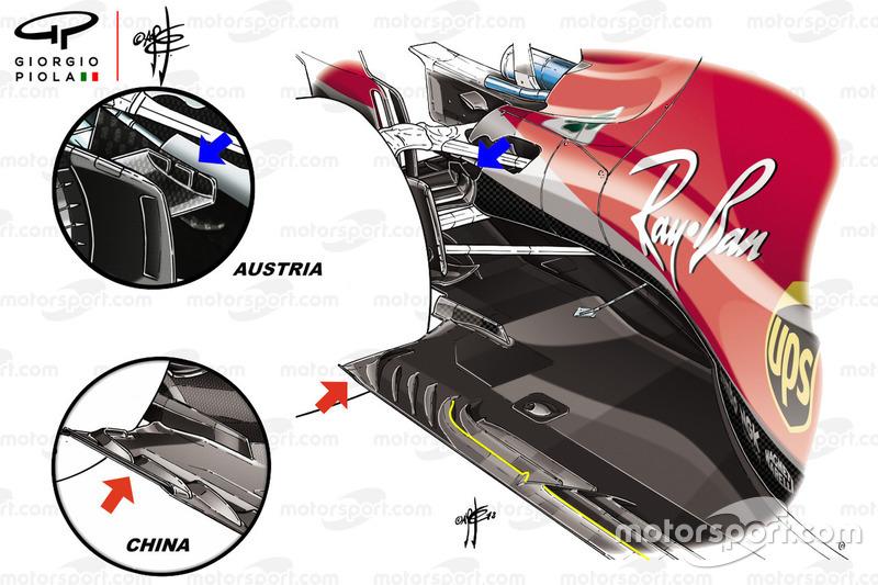 Ferrari SF71H padlólemez és fékszellőzés összevetése