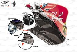 Ferrari SF71H comparación de piso GP de Gran Bretaña