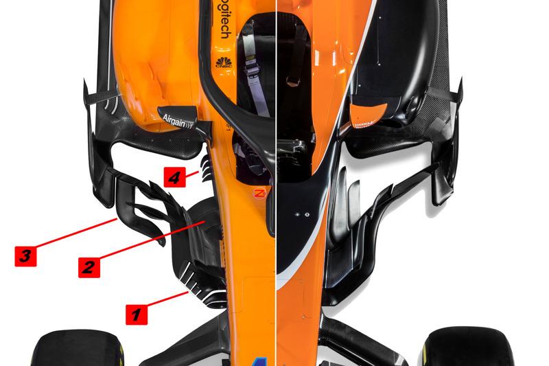 Bargeboard McLaren MCL33 vs MCL32