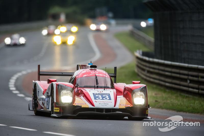 20: #33 Eurasia Motorsport Oreca 05 Nissan: Jun Jin Pu, Nick de Bruijn, Tristan Gommendy